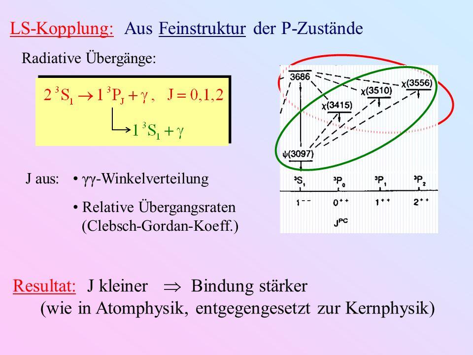 LS-Kopplung: Aus Feinstruktur der P-Zustände Radiative Übergänge: J aus: γγ-Winkelverteilung Relative Übergangsraten (Clebsch-Gordan-Koeff.) Resultat: