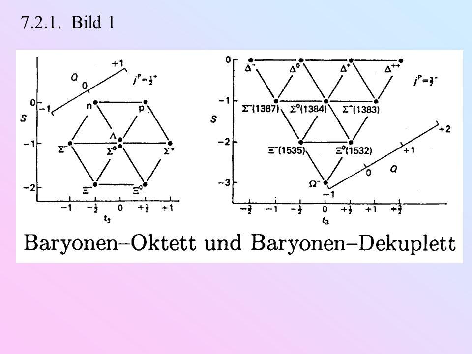 7.2.2. Bild 1 SU (3)-Singulett und Oktett der pseudoskalaren Mesonen