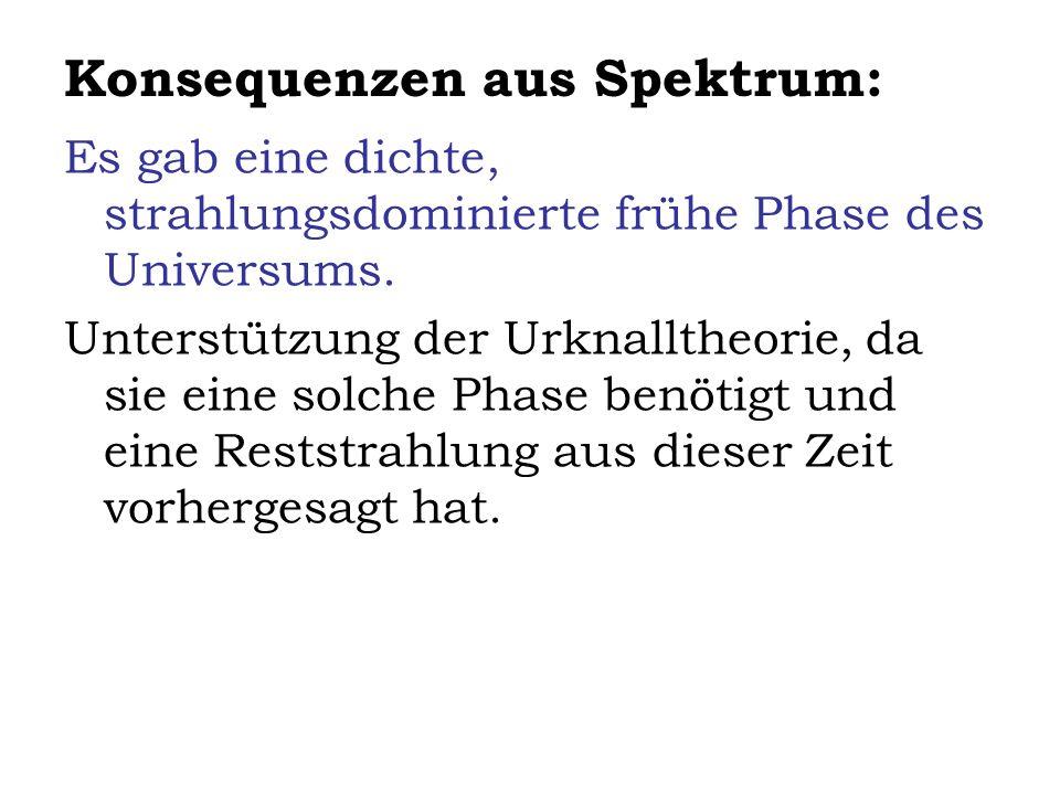 Konsequenzen aus Spektrum: Es gab eine dichte, strahlungsdominierte frühe Phase des Universums. Unterstützung der Urknalltheorie, da sie eine solche P