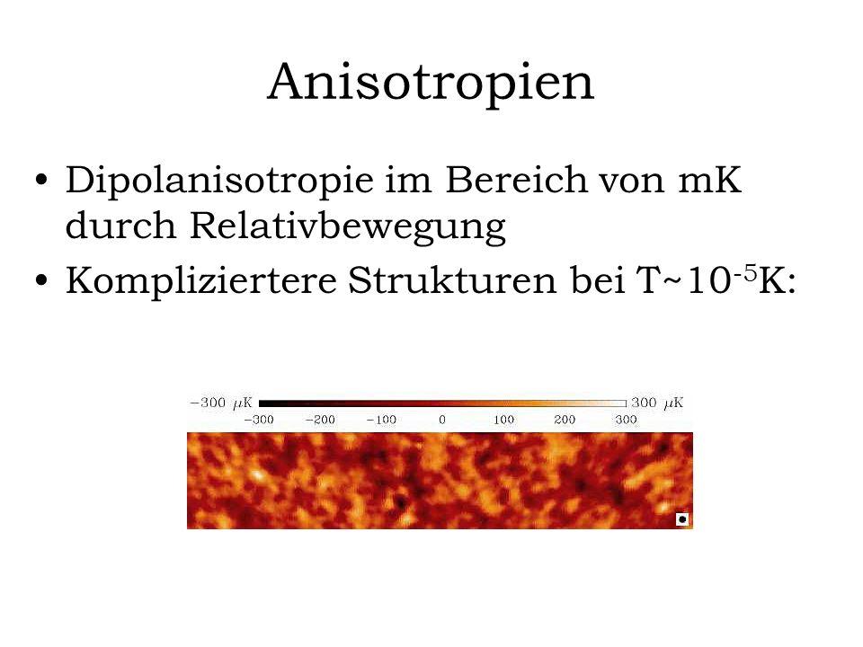 Anisotropien Dipolanisotropie im Bereich von mK durch Relativbewegung Kompliziertere Strukturen bei T~10 -5 K: