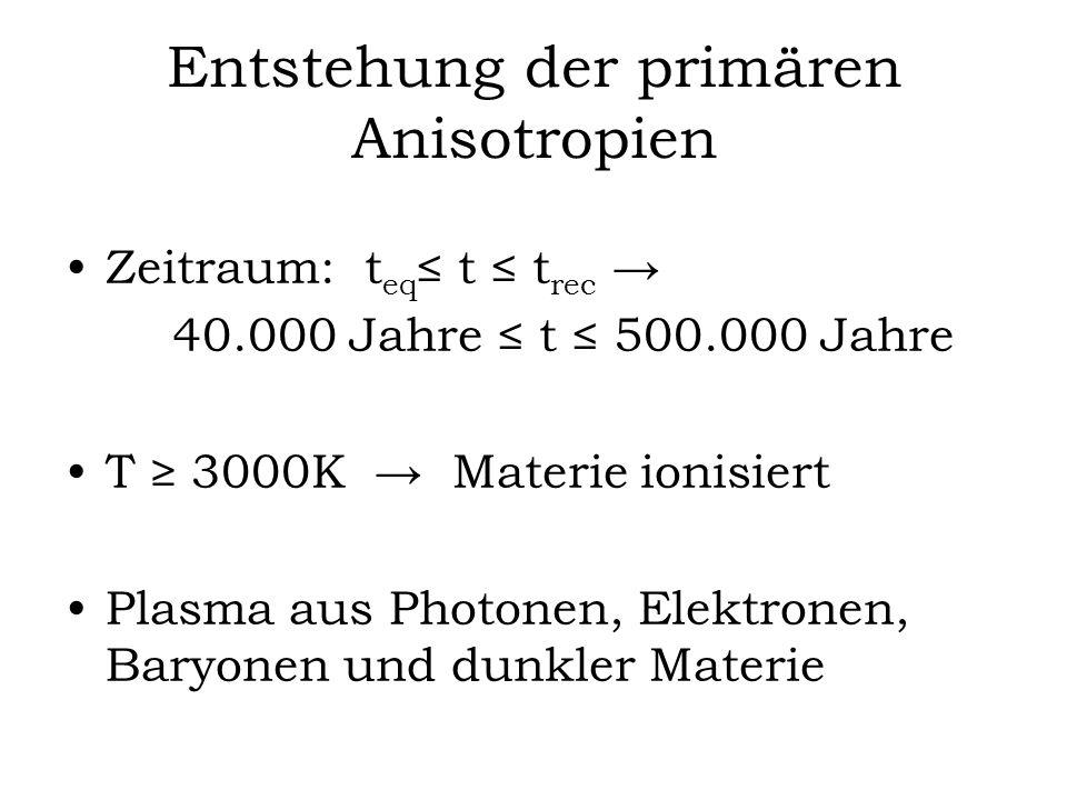 Entstehung der primären Anisotropien Zeitraum: t eq t t rec 40.000 Jahre t 500.000 Jahre T 3000K Materie ionisiert Plasma aus Photonen, Elektronen, Ba