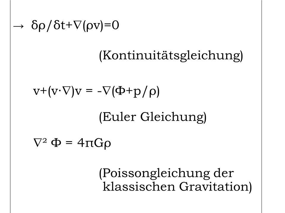 δρ/δt+ (ρv)=0 (Kontinuitätsgleichung) v+(v )v = - (Φ+p/ρ) (Euler Gleichung) ² Φ = 4πGρ (Poissongleichung der klassischen Gravitation)