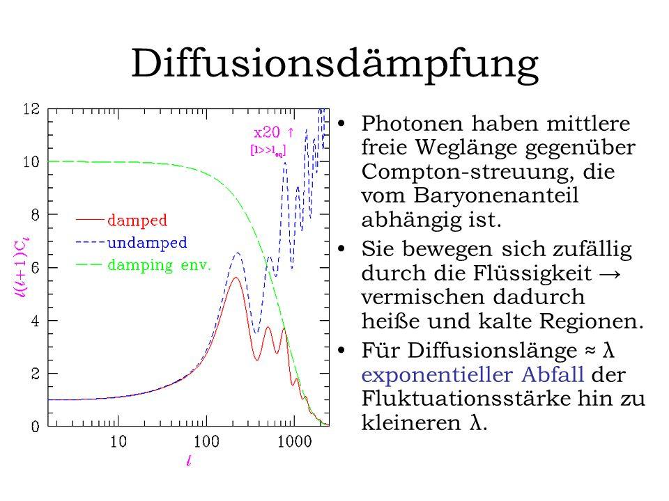 Diffusionsdämpfung Photonen haben mittlere freie Weglänge gegenüber Compton-streuung, die vom Baryonenanteil abhängig ist. Sie bewegen sich zufällig d