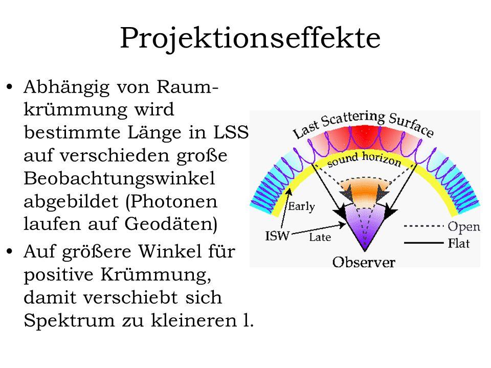Projektionseffekte Abhängig von Raum- krümmung wird bestimmte Länge in LSS auf verschieden große Beobachtungswinkel abgebildet (Photonen laufen auf Ge