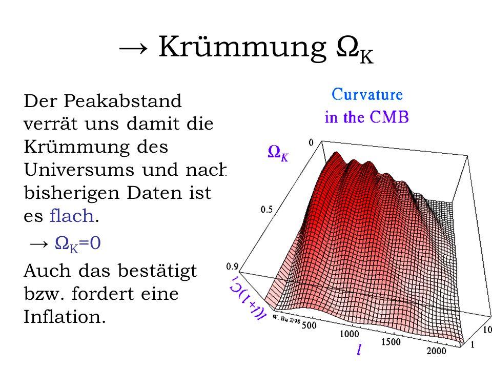 Krümmung Ω K Der Peakabstand verrät uns damit die Krümmung des Universums und nach bisherigen Daten ist es flach. Ω K =0 Auch das bestätigt bzw. forde