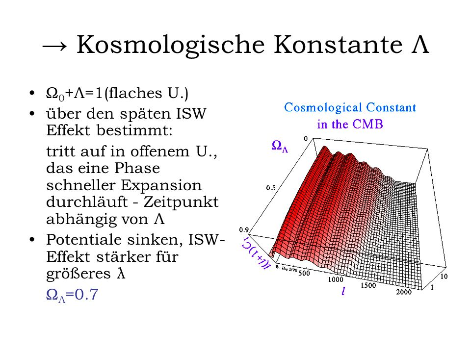 Kosmologische Konstante Λ Ω 0 +Λ=1(flaches U.) über den späten ISW Effekt bestimmt: tritt auf in offenem U., das eine Phase schneller Expansion durchl