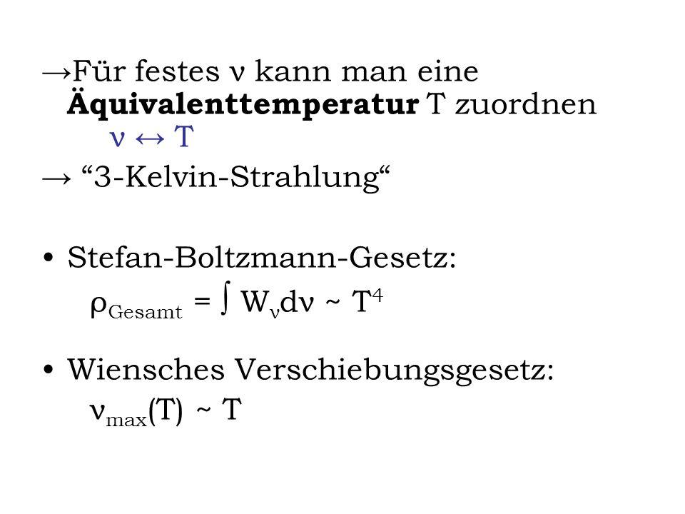 Für festes ν kann man eine Äquivalenttemperatur T zuordnen ν T 3-Kelvin-Strahlung Stefan-Boltzmann-Gesetz: ρ Gesamt = W ν dν ~ T 4 Wiensches Verschieb