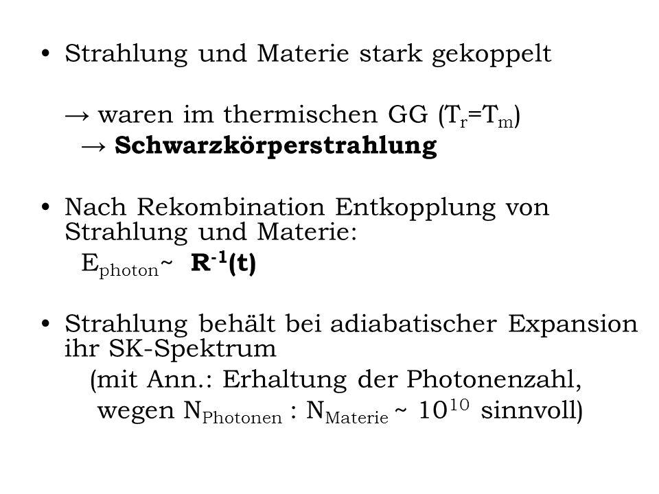 Strahlung und Materie stark gekoppelt waren im thermischen GG (T r =T m ) Schwarzkörperstrahlung Nach Rekombination Entkopplung von Strahlung und Mate
