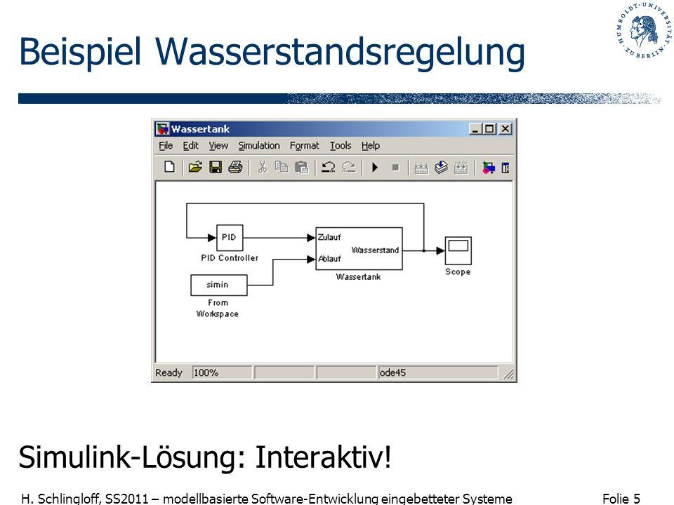 Folie 5 H. Schlingloff, SS2011 – modellbasierte Software-Entwicklung eingebetteter Systeme Beispiel Wasserstandsregelung Simulink-Lösung: Interaktiv!