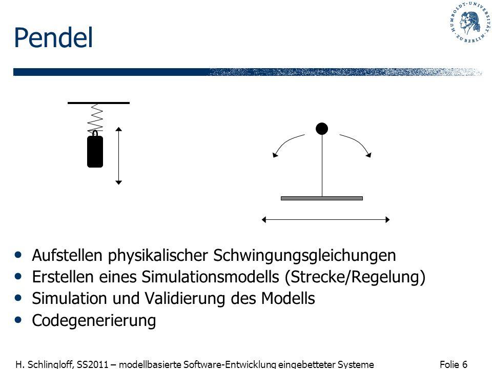 Folie 6 H. Schlingloff, SS2011 – modellbasierte Software-Entwicklung eingebetteter Systeme Pendel Aufstellen physikalischer Schwingungsgleichungen Ers