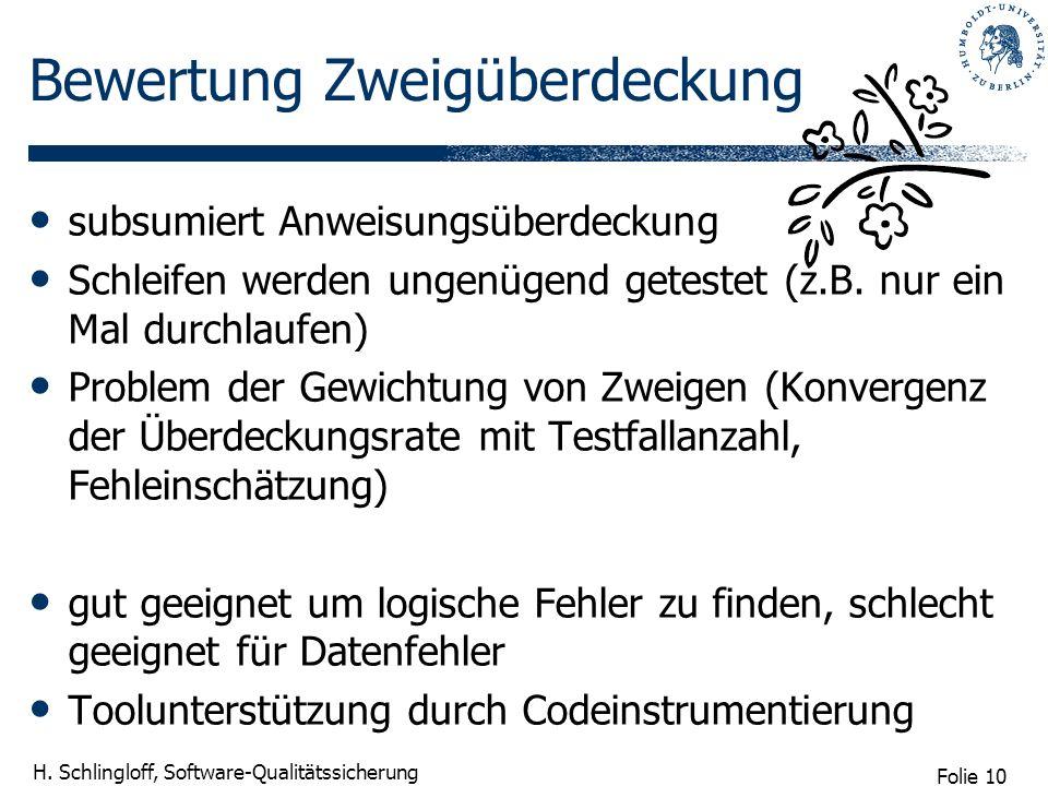 Folie 10 H. Schlingloff, Software-Qualitätssicherung Bewertung Zweigüberdeckung subsumiert Anweisungsüberdeckung Schleifen werden ungenügend getestet
