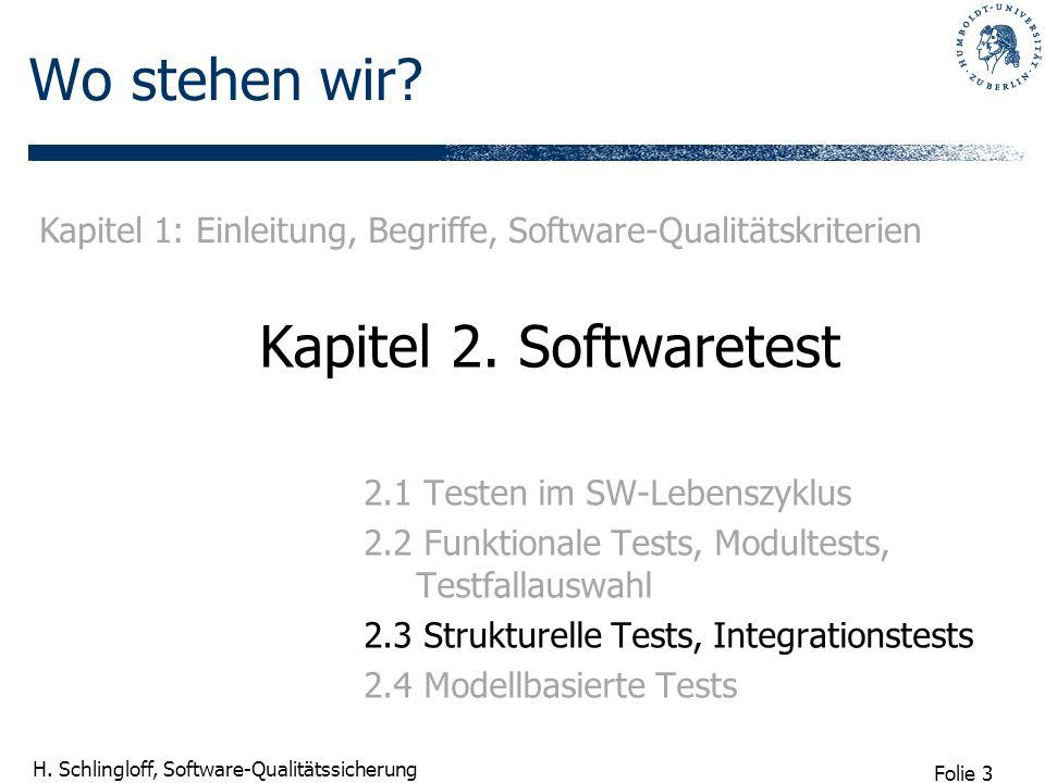 Folie 3 H. Schlingloff, Software-Qualitätssicherung Wo stehen wir? Kapitel 2. Softwaretest 2.1 Testen im SW-Lebenszyklus 2.2 Funktionale Tests, Modult