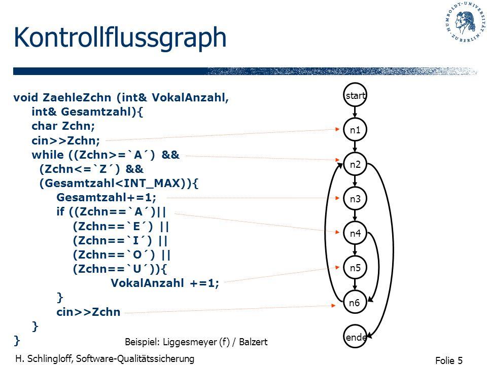Folie 5 H. Schlingloff, Software-Qualitätssicherung Kontrollflussgraph void ZaehleZchn (int& VokalAnzahl, int& Gesamtzahl){ char Zchn; cin>>Zchn; whil
