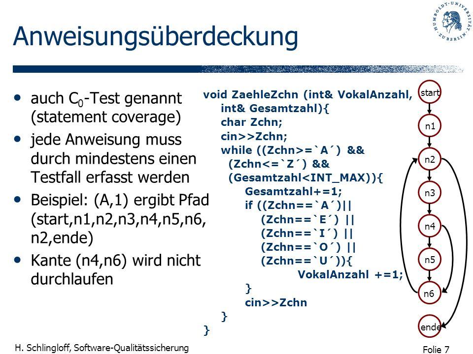 Folie 7 H. Schlingloff, Software-Qualitätssicherung Anweisungsüberdeckung auch C 0 -Test genannt (statement coverage) jede Anweisung muss durch mindes