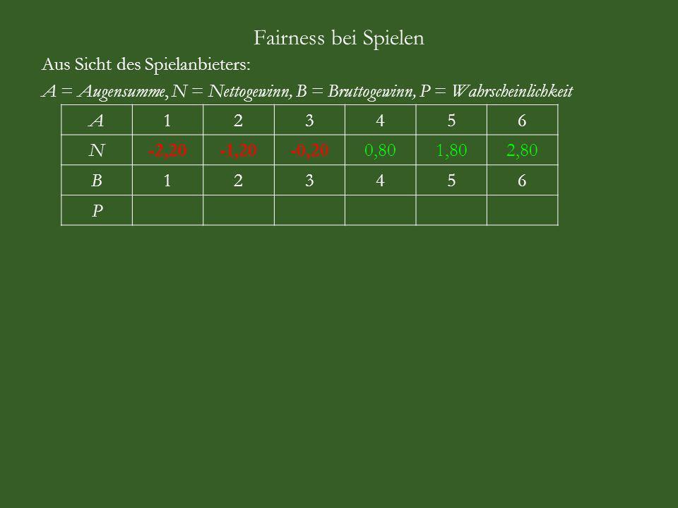 Fairness bei Spielen Aus Sicht des Spielanbieters: A = Augensumme, N = Nettogewinn, B = Bruttogewinn, P = Wahrscheinlichkeit A123456 N-2,20-1,20-0,200,801,802,80 B123456 P
