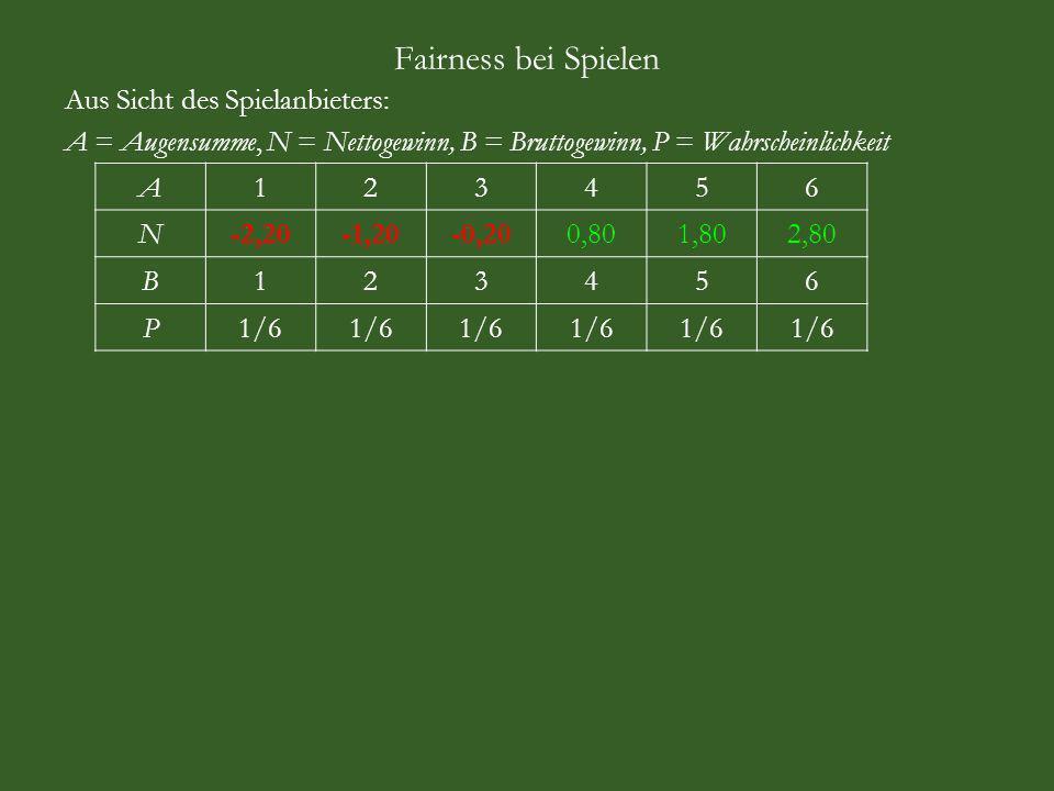 Fairness bei Spielen Aus Sicht des Spielanbieters: A = Augensumme, N = Nettogewinn, B = Bruttogewinn, P = Wahrscheinlichkeit A123456 N-2,20-1,20-0,200,801,802,80 B123456 P1/6