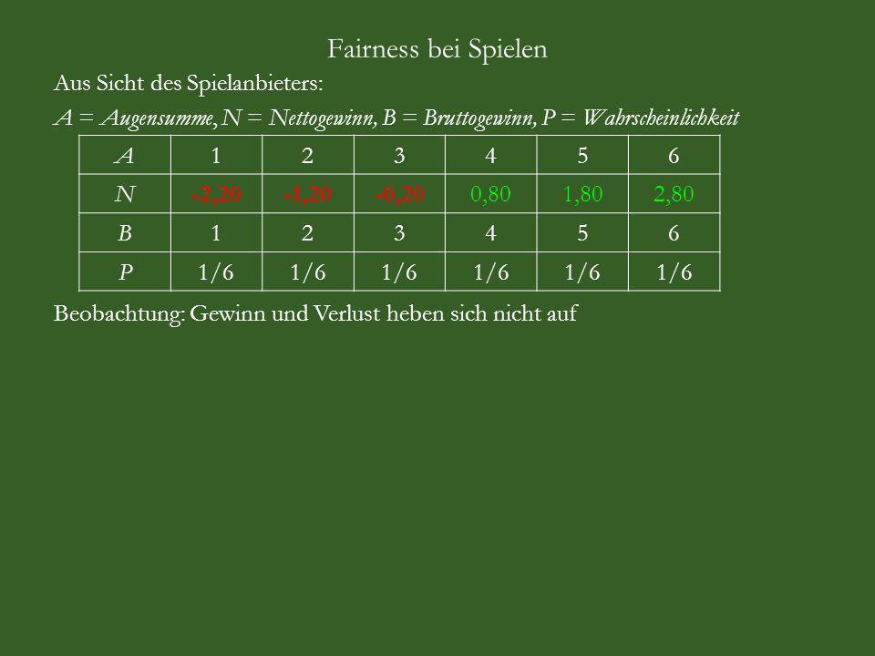 Fairness bei Spielen Aus Sicht des Spielanbieters: A = Augensumme, N = Nettogewinn, B = Bruttogewinn, P = Wahrscheinlichkeit A123456 N-2,20-1,20-0,200,801,802,80 B123456 P1/6 Beobachtung: Gewinn und Verlust heben sich nicht auf