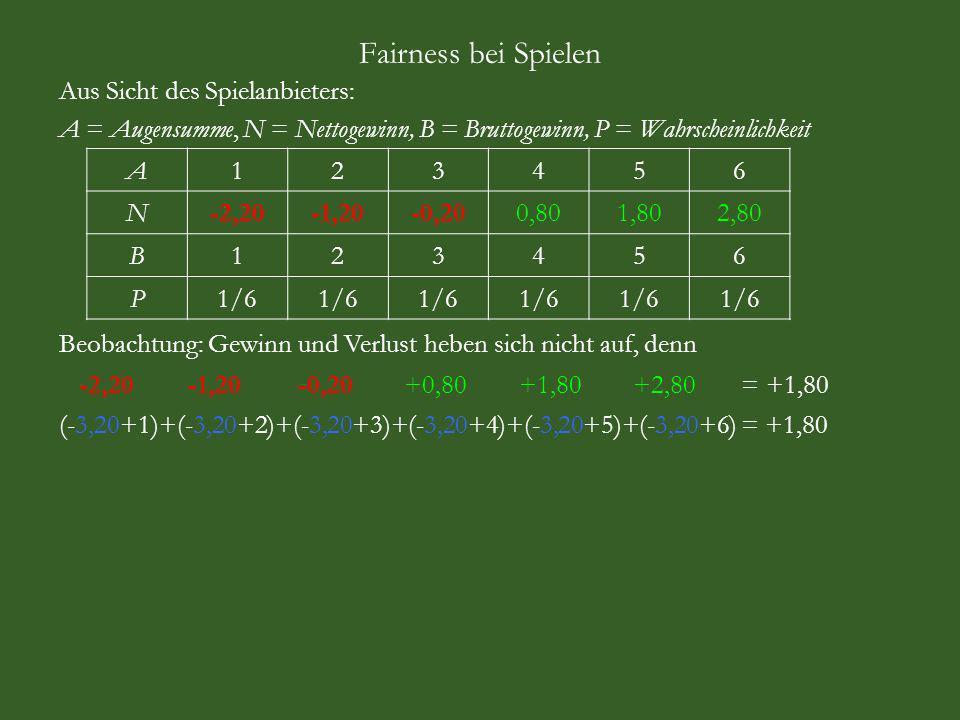 Fairness bei Spielen Aus Sicht des Spielanbieters: A = Augensumme, N = Nettogewinn, B = Bruttogewinn, P = Wahrscheinlichkeit A123456 N-2,20-1,20-0,200,801,802,80 B123456 P1/6 Beobachtung: Gewinn und Verlust heben sich nicht auf, denn -2,20 -1,20 -0,20 +0,80 +1,80 +2,80 = +1,80 (-3,20+1)+(-3,20+2)+(-3,20+3)+(-3,20+4)+(-3,20+5)+(-3,20+6) = +1,80