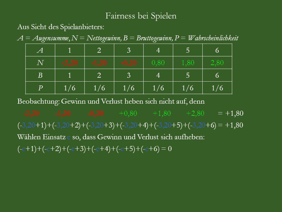 Fairness bei Spielen Aus Sicht des Spielanbieters: A = Augensumme, N = Nettogewinn, B = Bruttogewinn, P = Wahrscheinlichkeit A123456 N-2,20-1,20-0,200,801,802,80 B123456 P1/6 Beobachtung: Gewinn und Verlust heben sich nicht auf, denn -2,20 -1,20 -0,20 +0,80 +1,80 +2,80 = +1,80 (-3,20+1)+(-3,20+2)+(-3,20+3)+(-3,20+4)+(-3,20+5)+(-3,20+6) = +1,80 Wählen Einsatz c so, dass Gewinn und Verlust sich aufheben: (-c+1)+(-c+2)+(-c+3)+(-c+4)+(-c+5)+(-c+6) = 0