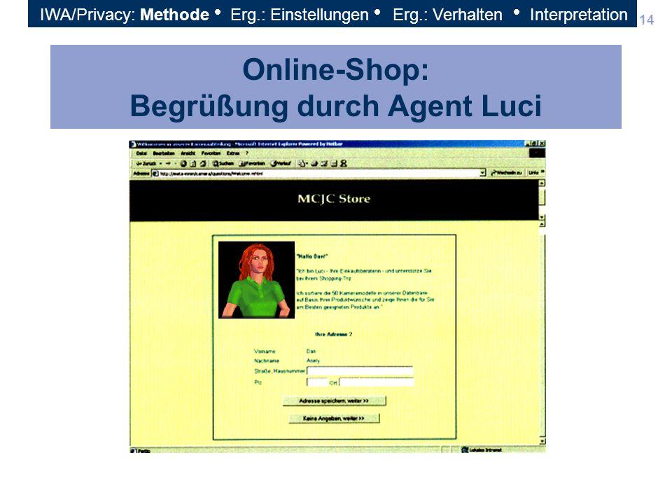 14 Online-Shop: Begrüßung durch Agent Luci IWA/Privacy: Methode Erg.: Einstellungen Erg.: Verhalten Interpretation