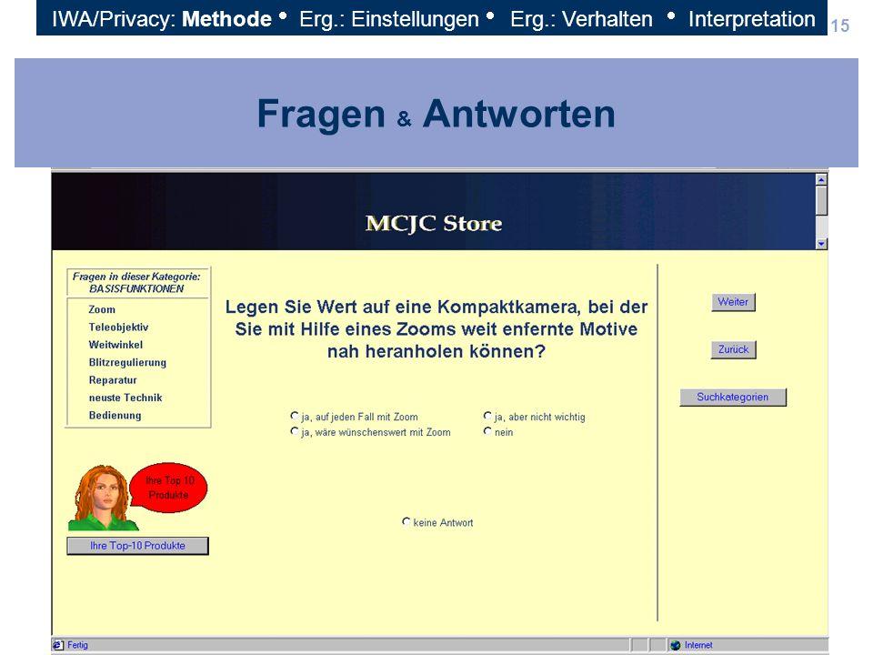 15 Fragen & Antworten IWA/Privacy: Methode Erg.: Einstellungen Erg.: Verhalten Interpretation