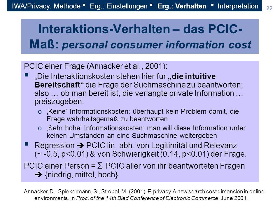 22 Interaktions-Verhalten – das PCIC- Maß: personal consumer information cost PCIC einer Frage (Annacker et al., 2001): Die Interaktionskosten stehen