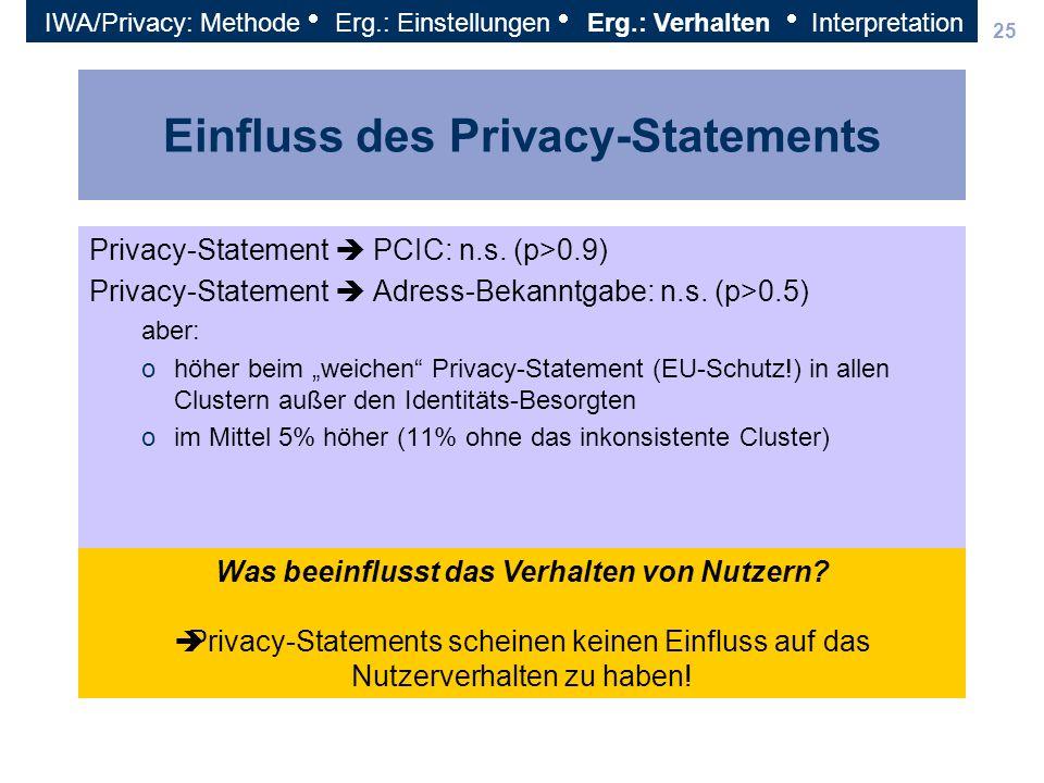 25 Einfluss des Privacy-Statements Privacy-Statement PCIC: n.s. (p>0.9) Privacy-Statement Adress-Bekanntgabe: n.s. (p>0.5) aber: ohöher beim weichen P