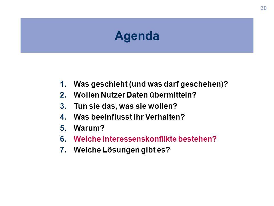 30 Agenda 1.Was geschieht (und was darf geschehen)? 2.Wollen Nutzer Daten übermitteln? 3.Tun sie das, was sie wollen? 4.Was beeinflusst ihr Verhalten?