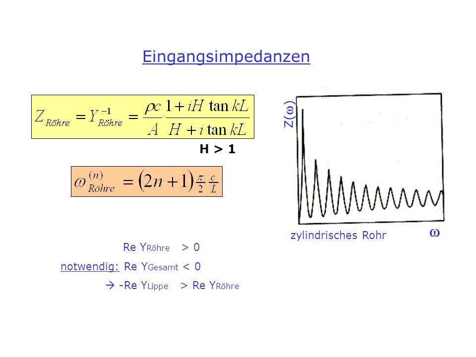 Eingangsimpedanzen H > 1 Z( ) zylindrisches Rohr Re Y Röhre > 0 notwendig: Re Y Gesamt < 0 -Re Y Lippe > Re Y Röhre