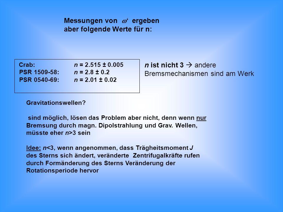 Crab:n = 2.515 ± 0.005 PSR 1509-58:n = 2.8 ± 0.2 PSR 0540-69:n = 2.01 ± 0.02 Messungen von ergeben aber folgende Werte für n: n ist nicht 3 andere Bre