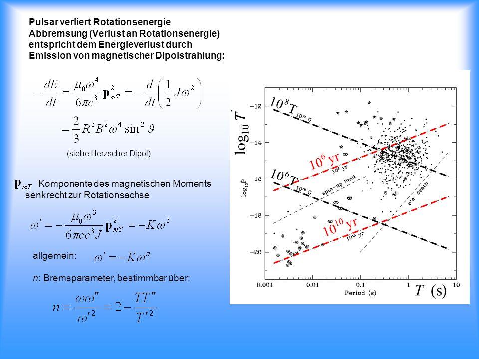 Pulsar verliert Rotationsenergie Abbremsung (Verlust an Rotationsenergie) entspricht dem Energieverlust durch Emission von magnetischer Dipolstrahlung