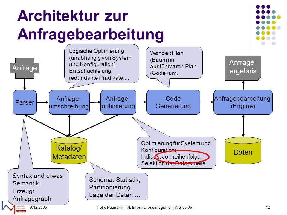 8.12.2005Felix Naumann, VL Informationsintegration, WS 05/0612 Architektur zur Anfragebearbeitung Parser Anfrage- umschreibung Anfrage- optimierung Co