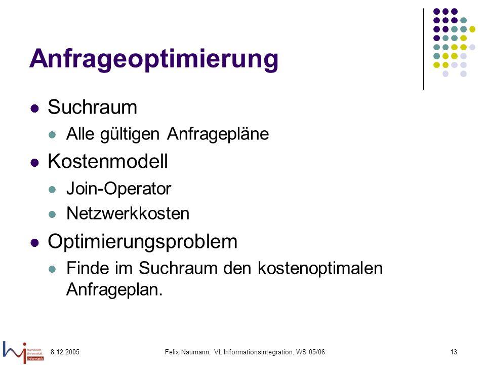 8.12.2005Felix Naumann, VL Informationsintegration, WS 05/0613 Anfrageoptimierung Suchraum Alle gültigen Anfragepläne Kostenmodell Join-Operator Netzw