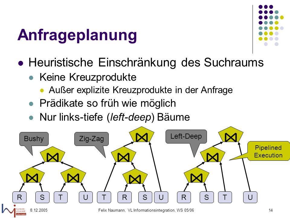 8.12.2005Felix Naumann, VL Informationsintegration, WS 05/0614 Anfrageplanung Heuristische Einschränkung des Suchraums Keine Kreuzprodukte Außer expli