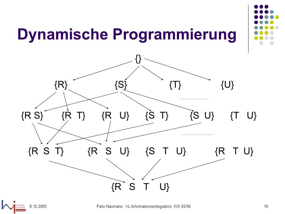 8.12.2005Felix Naumann, VL Informationsintegration, WS 05/0619 Dynamische Programmierung {} {R} {S} {T} {U} {R S} {R T} {R U} {S T} {S U} {T U} {R S T