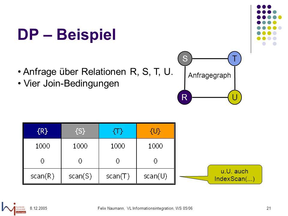 8.12.2005Felix Naumann, VL Informationsintegration, WS 05/0621 DP – Beispiel R ST U Anfrage über Relationen R, S, T, U. Vier Join-Bedingungen Anfrageg