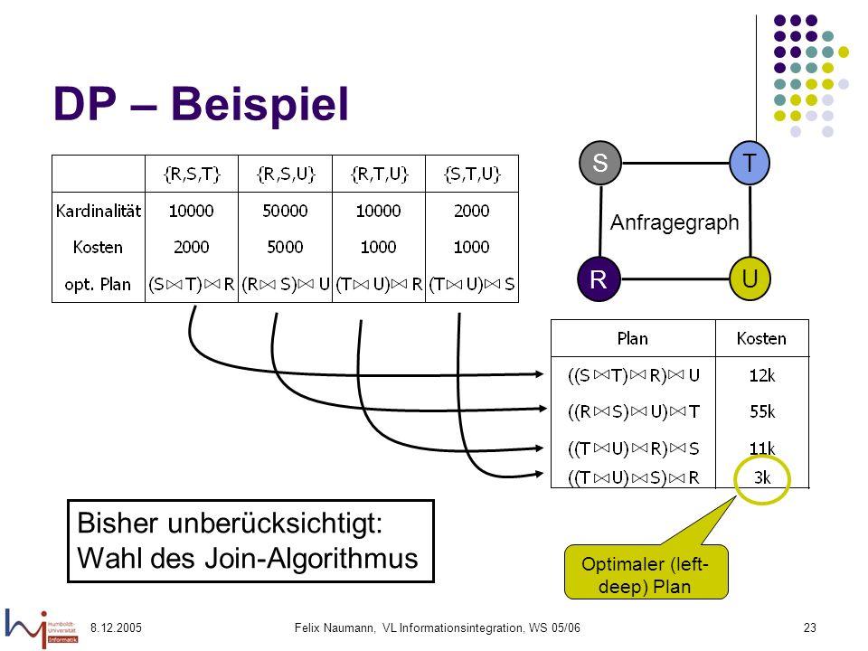 8.12.2005Felix Naumann, VL Informationsintegration, WS 05/0623 DP – Beispiel R ST U Anfragegraph Optimaler (left- deep) Plan Bisher unberücksichtigt: