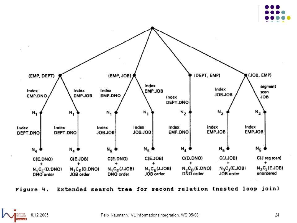 8.12.2005Felix Naumann, VL Informationsintegration, WS 05/0624