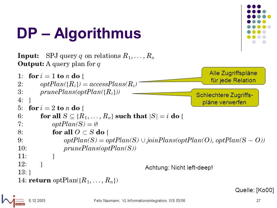 8.12.2005Felix Naumann, VL Informationsintegration, WS 05/0627 DP – Algorithmus Quelle: [Ko00] Alle Zugriffspläne für jede Relation Schlechtere Zugrif