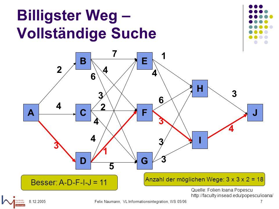 8.12.2005Felix Naumann, VL Informationsintegration, WS 05/068 The Stagecoach Solution Idee der Dynamischen Programmierung Hier: Rückwärtsberechnung Voraussetzung: Prinzip der Optimalität Teilplan eines optimalen Plans ist ebenfalls optimal Idee Ausgehend vom Zielknoten stufenweise rückwärts beste Teilpfade berechnen F(X) := minimale Kosten von X nach J Quelle: Folien Ioana Popescu http://faculty.insead.edu/popescu/ioana/