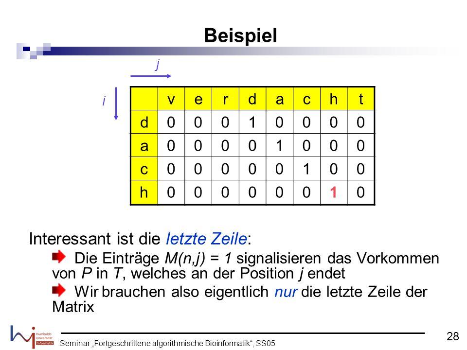 Seminar Fortgeschrittene algorithmische Bioinformatik, SS05 Interessant ist die letzte Zeile: Die Einträge M(n,j ) = 1 signalisieren das Vorkommen von