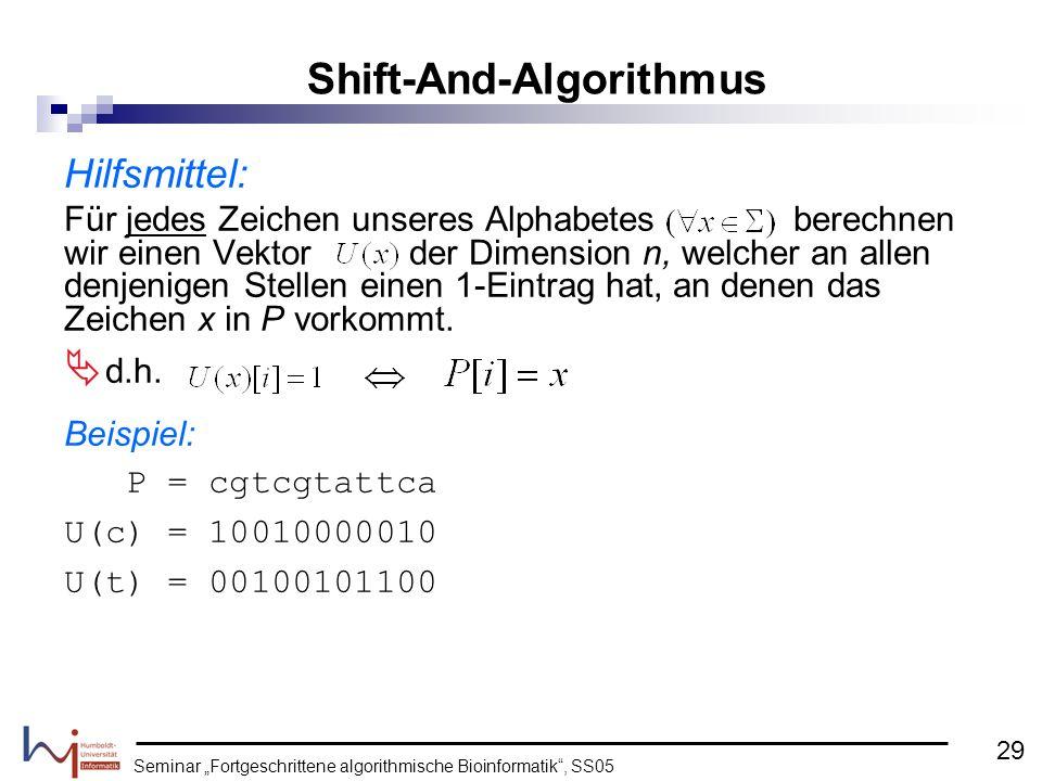 Seminar Fortgeschrittene algorithmische Bioinformatik, SS05 Hilfsmittel: Für jedes Zeichen unseres Alphabetes berechnen wir einen Vektor der Dimension