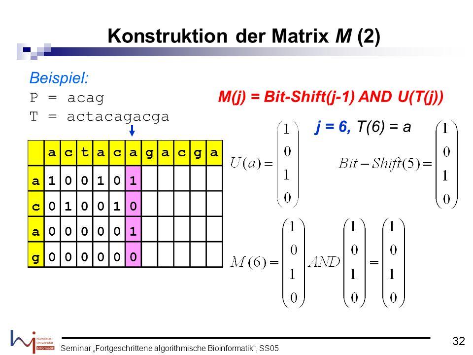 Seminar Fortgeschrittene algorithmische Bioinformatik, SS05 Beispiel: P = acag M(j) = Bit-Shift(j-1) AND U(T(j)) T = actacagacga Konstruktion der Matr