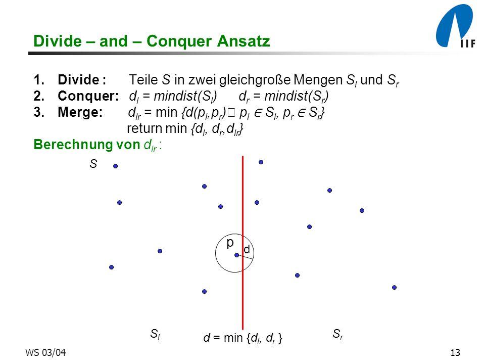 13WS 03/04 Divide – and – Conquer Ansatz 1.Divide : Teile S in zwei gleichgroße Mengen S l und S r 2.Conquer: d l = mindist(S l ) d r = mindist(S r ) 3.Merge: d lr = min {d(p l,p r ) p l S l, p r S r } return min {d l, d r,d lr } Berechnung von d lr : SrSr SlSl S p d d = min {d l, d r }