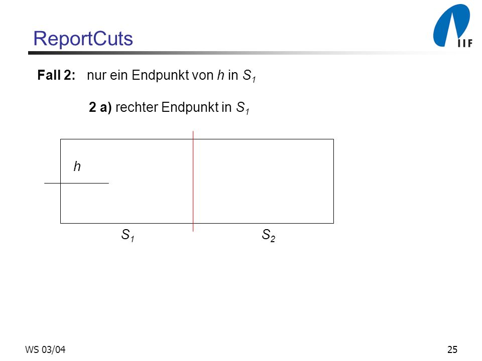25WS 03/04 ReportCuts Fall 2: nur ein Endpunkt von h in S 1 2 a) rechter Endpunkt in S 1 h S1S1 S2S2