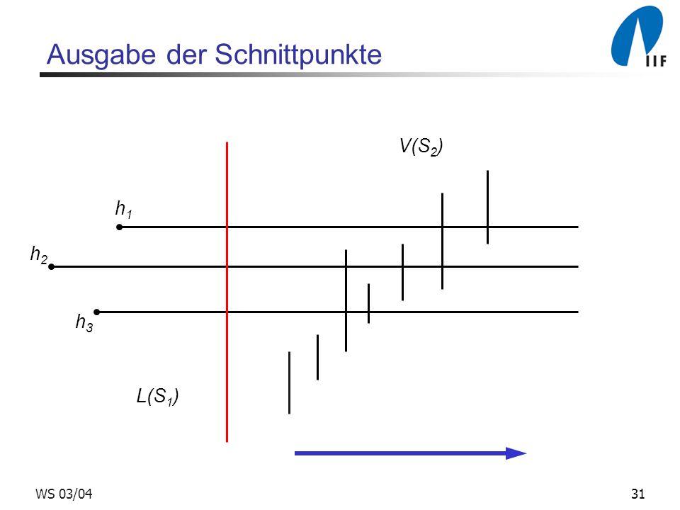 31WS 03/04 Ausgabe der Schnittpunkte V(S 2 ) h1h1 h2h2 h3h3 L(S 1 )