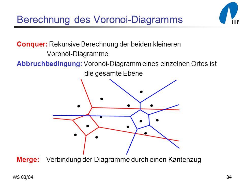 34WS 03/04 Berechnung des Voronoi-Diagramms Conquer: Rekursive Berechnung der beiden kleineren Voronoi-Diagramme Abbruchbedingung: Voronoi-Diagramm eines einzelnen Ortes ist die gesamte Ebene Merge: Verbindung der Diagramme durch einen Kantenzug
