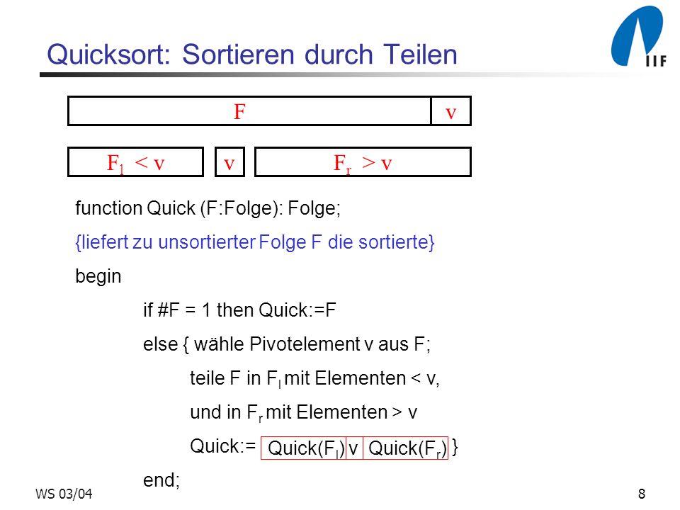 8WS 03/04 Quick(F l ) v Quick(F r ) Quicksort: Sortieren durch Teilen F F l < vvF r > v v function Quick (F:Folge): Folge; {liefert zu unsortierter Folge F die sortierte} begin if #F = 1 then Quick:=F else { wähle Pivotelement v aus F; teile F in F l mit Elementen < v, und in F r mit Elementen > v Quick:= } end;