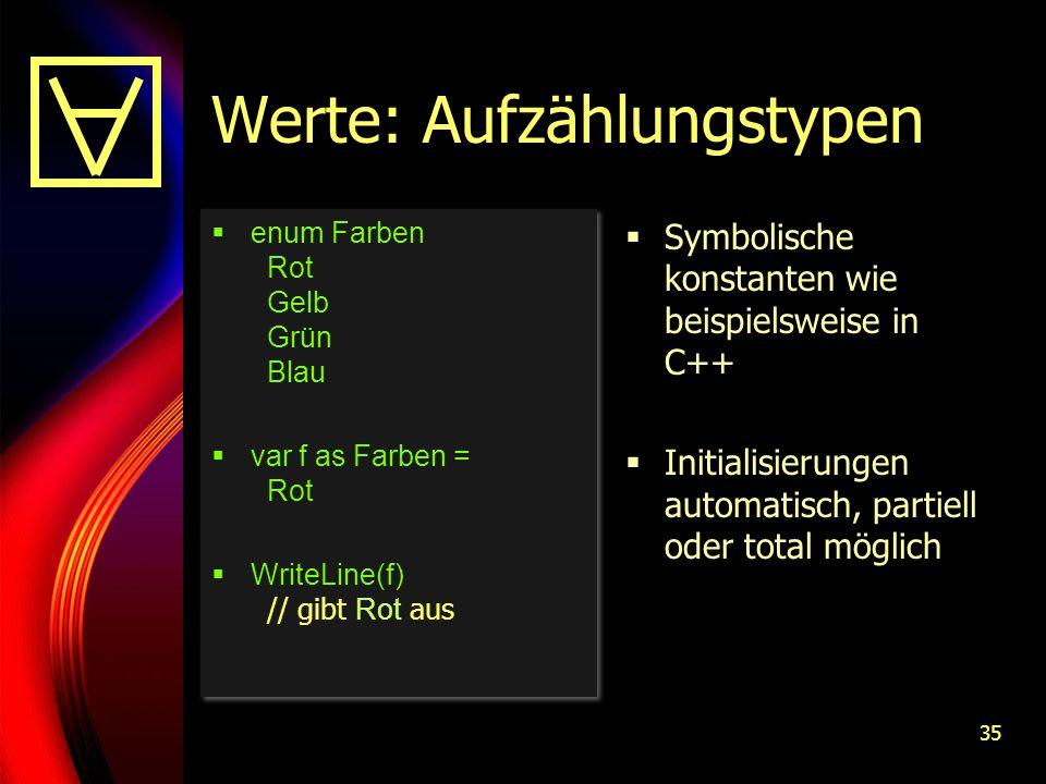 35 Werte: Aufzählungstypen enum Farben Rot Gelb Grün Blau var f as Farben = Rot WriteLine(f) // gibt Rot aus enum Farben Rot Gelb Grün Blau var f as Farben = Rot WriteLine(f) // gibt Rot aus Symbolische konstanten wie beispielsweise in C++ Initialisierungen automatisch, partiell oder total möglich
