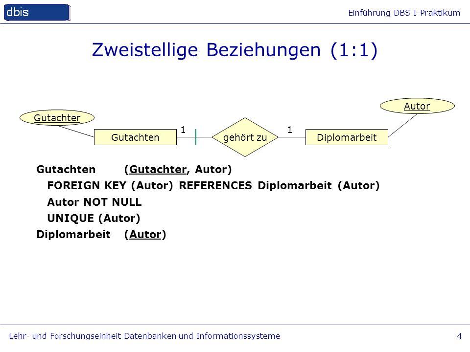 Einführung DBS I-Praktikum Lehr- und Forschungseinheit Datenbanken und Informationssysteme4 Zweistellige Beziehungen (1:1) GutachtenDiplomarbeit gehör